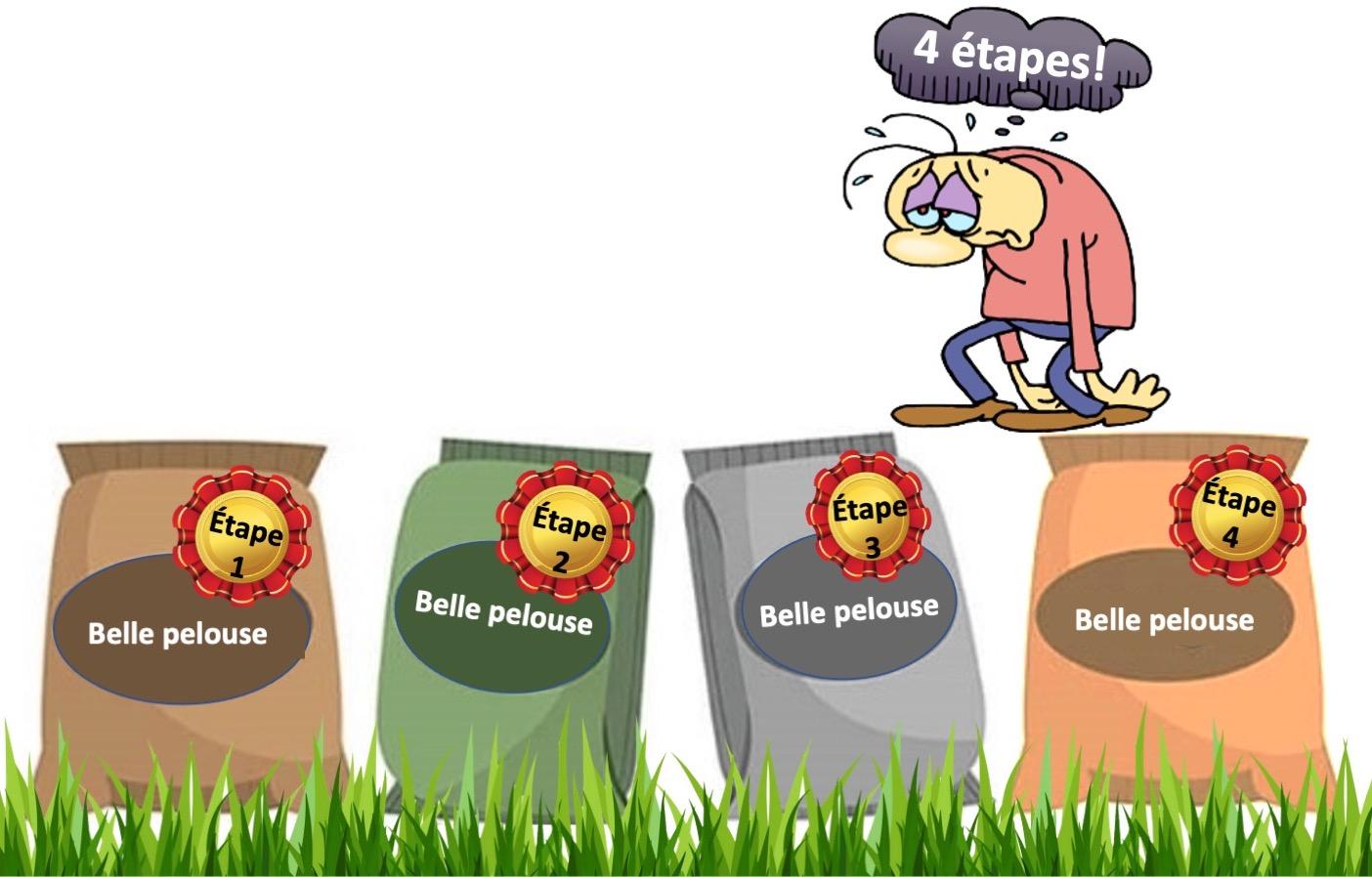 Homme découragé par les quatre applications de fertilisant de pelouse.